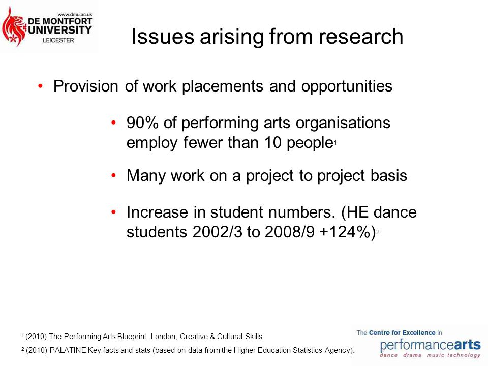 Employability and the performance arts aspirations realities and 10 provision malvernweather Choice Image