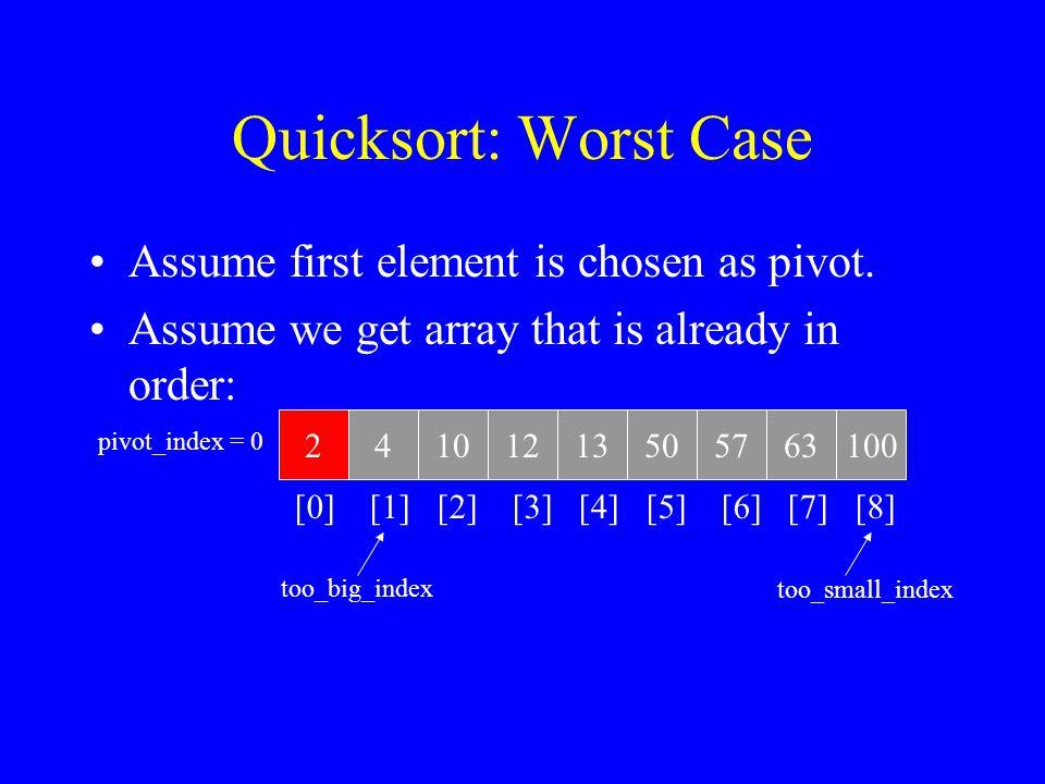 worst case of quick sort
