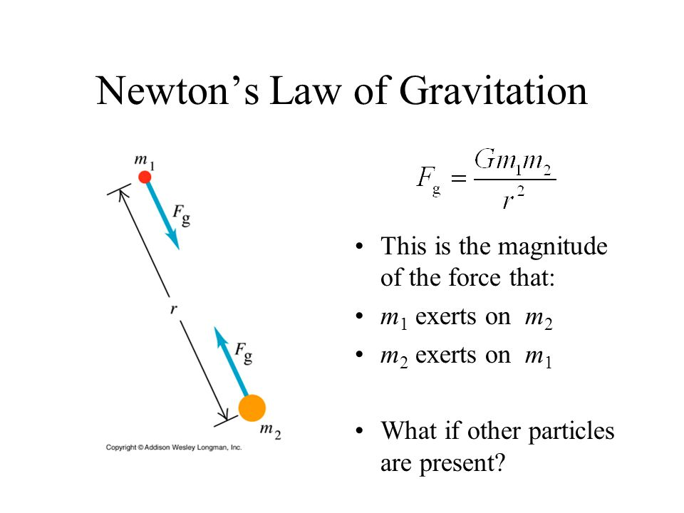 Newton's Law of Gravitation This is the magnitude of the force that: m 1 exerts on m 2 m 2 exerts on m 1 What if other particles are present