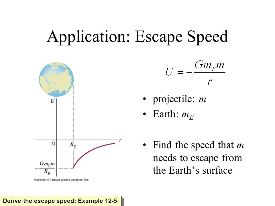 Application: Escape Speed projectile: m Earth: m E Find the speed that m needs to escape from the Earth's surface Derive the escape speed: Example 12-5