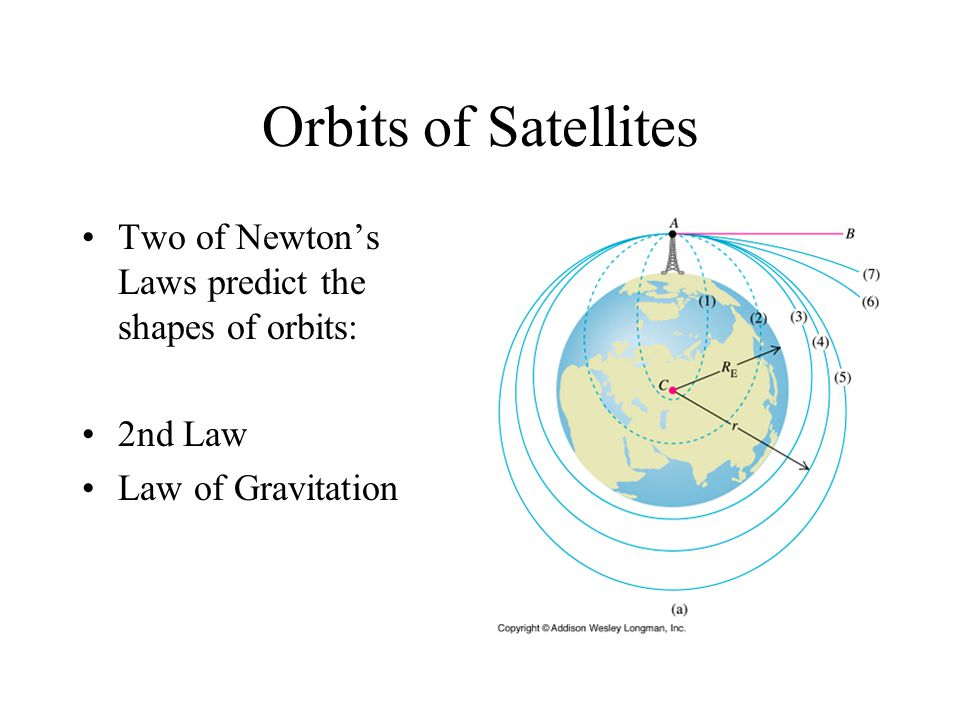Orbits of Satellites Two of Newton's Laws predict the shapes of orbits: 2nd Law Law of Gravitation