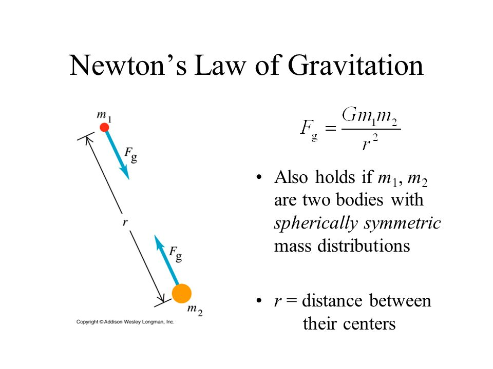 Newton's Law of Gravitation Also holds if m 1, m 2 are two bodies with spherically symmetric mass distributions r = distance between their centers