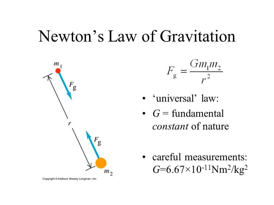 Newton's Law of Gravitation 'universal' law: G = fundamental constant of nature careful measurements: G=6.67× Nm 2 /kg 2