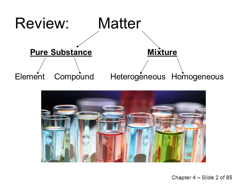 Chapter 4atoms and elements elements and symbols the periodic table 2 chapter 4 slide 2 of 85 review matter pure substance mixture element compound heterogeneous homogeneous urtaz Gallery