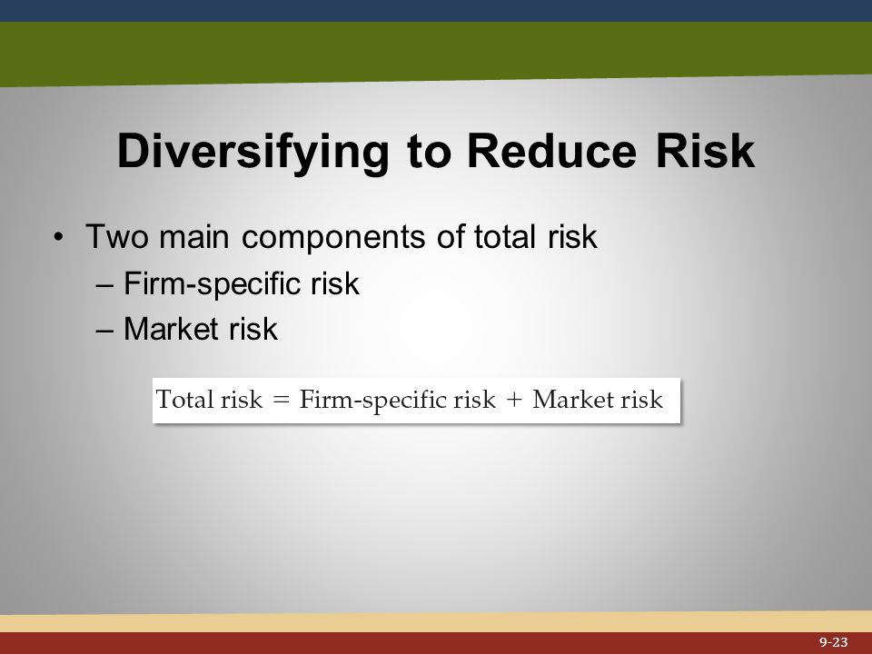 Diversifying to Reduce Risk Two main components of total risk –Firm-specific risk –Market risk 9-23
