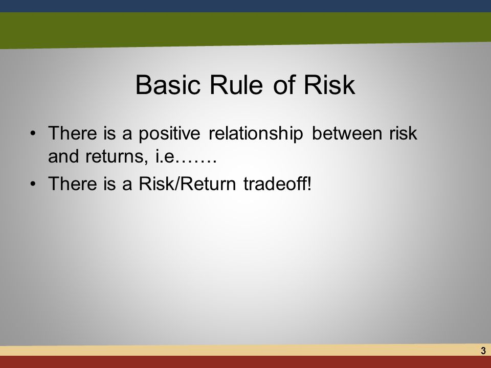 Basic Rule of Risk There is a positive relationship between risk and returns, i.e…….