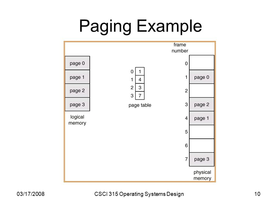 03/17/2008CSCI 315 Operating Systems Design10 Paging Example