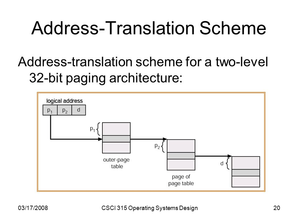 03/17/2008CSCI 315 Operating Systems Design20 Address-Translation Scheme Address-translation scheme for a two-level 32-bit paging architecture: