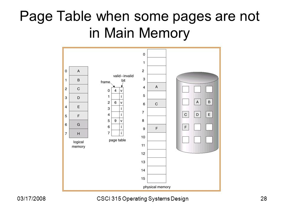 03/17/2008CSCI 315 Operating Systems Design28 Page Table when some pages are not in Main Memory