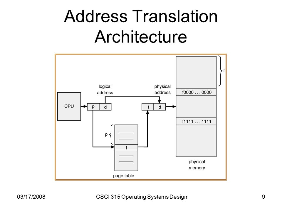03/17/2008CSCI 315 Operating Systems Design9 Address Translation Architecture