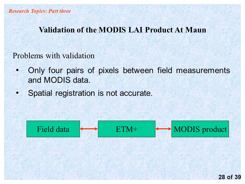 Research Topics: Part three Validation of the MODIS LAI Product At Maun Field dataETM+MODIS product Problems with validation Only four pairs of pixels between field measurements and MODIS data.