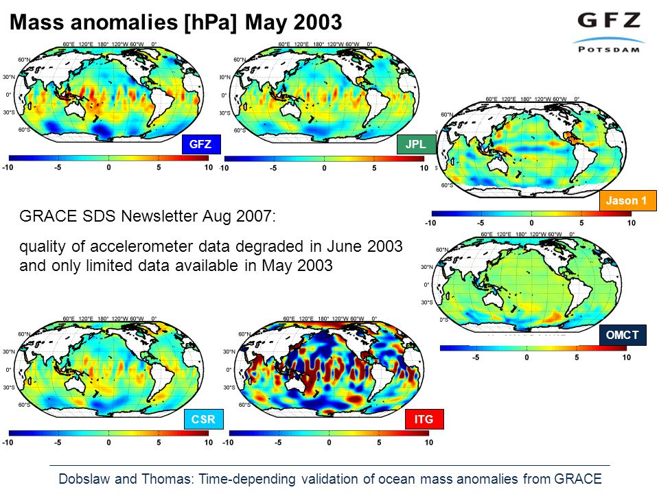 Dobslaw and Thomas: Time-depending validation of ocean mass anomalies from GRACE Mass anomalies [hPa] May 2003 Jason 1 GRACE SDS Newsletter Aug 2007: quality of accelerometer data degraded in June 2003 and only limited data available in May 2003 JPL OMCT GFZITGCSR