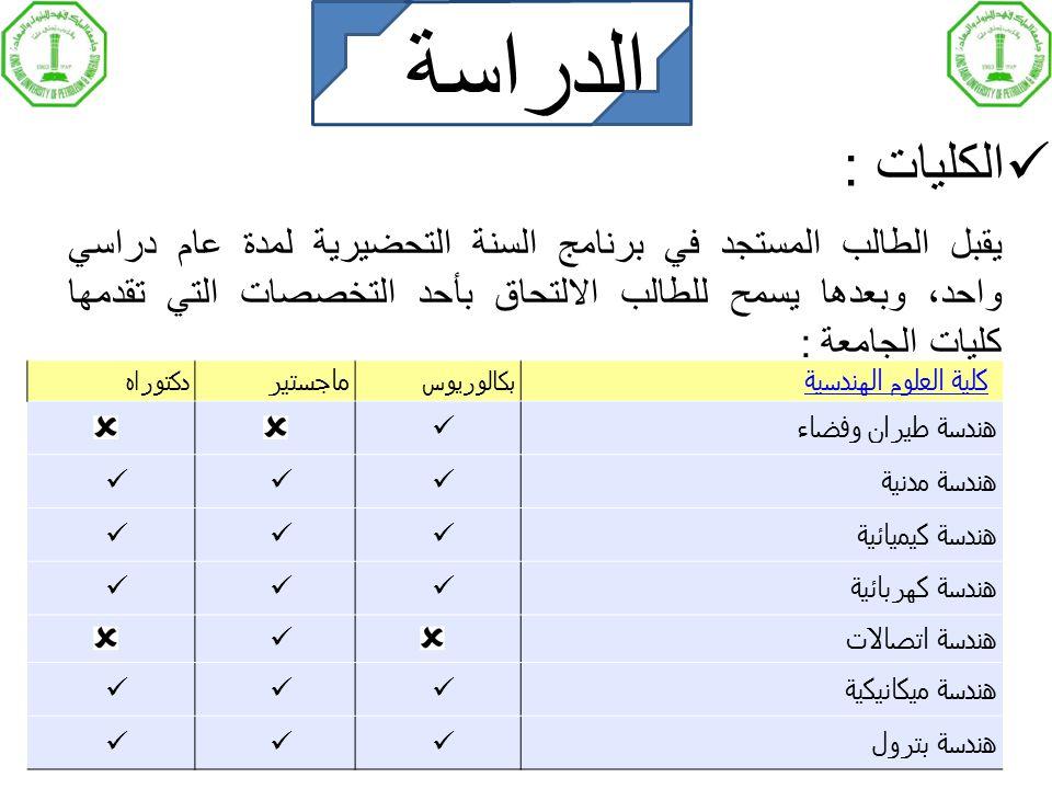 جامعة الملك فهد للبترول والمعادن إعداد حسين العلي علي الهاشم