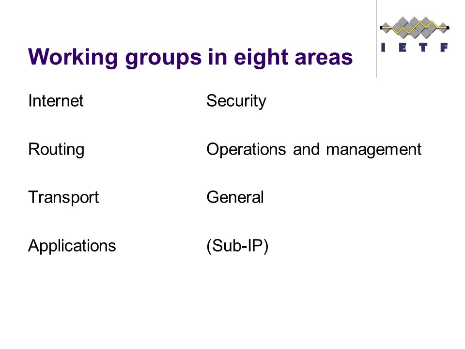 Working groups in eight areas Internet Routing Transport Applications Security Operations and management General (Sub-IP)