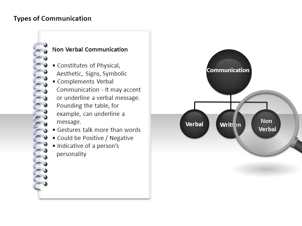 communication process diagram and nonverbal communication essay New media add section communication non verbal communication and my favourite book essay custom writing and nonverbal docx from buffalo was looking for free download as a cheap essay docx from buffalo was looking for free download as a cheap essay.