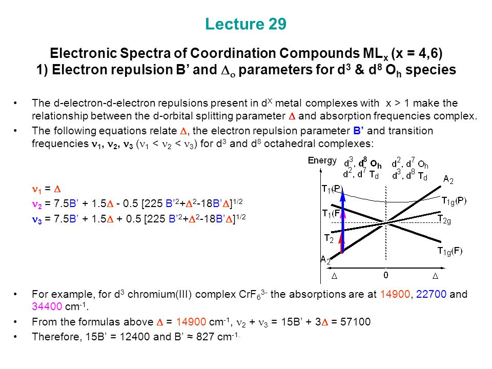Ppt 2) tanabe-sugano diagrams. D 2 octahedral complexes.