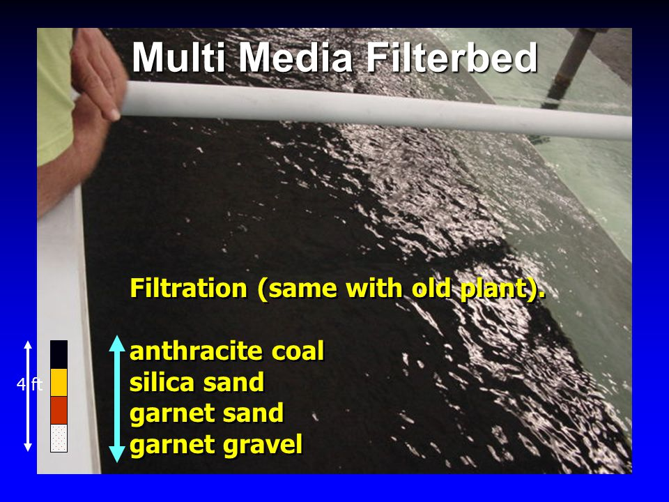 Multi Media Filterbed Filtration (same with old plant).
