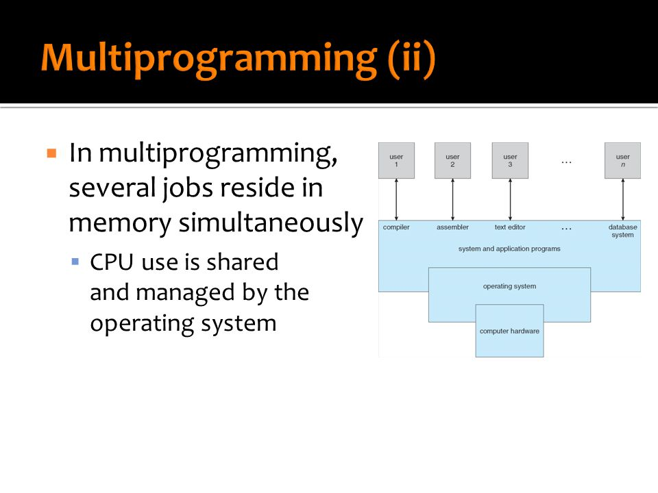  In multiprogramming, several jobs reside in memory simultaneously  CPU use is shared and managed by the operating system