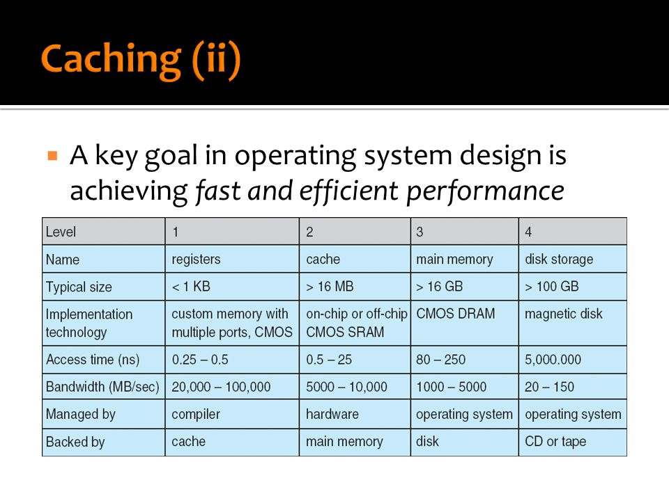  A key goal in operating system design is achieving fast and efficient performance