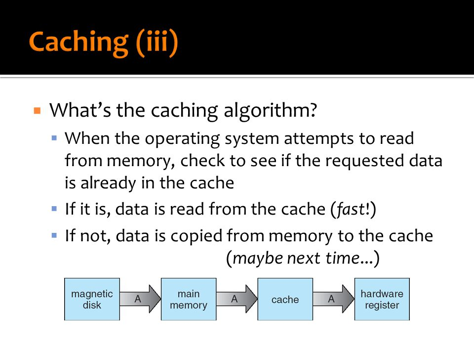  What's the caching algorithm.