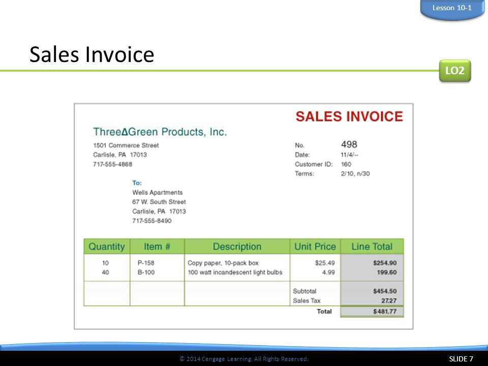 © 2014 Cengage Learning. All Rights Reserved. Sales Invoice SLIDE 7 LO2 Lesson 10-1