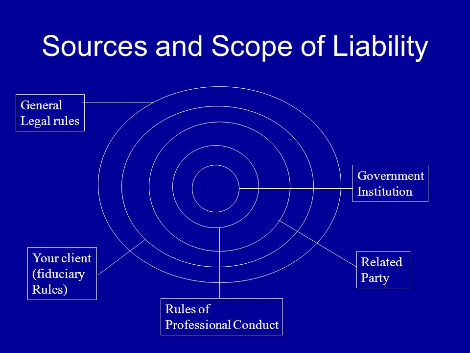 Pr Overview Fiduciary Principles Agency Law 2005 Aba Model Rules