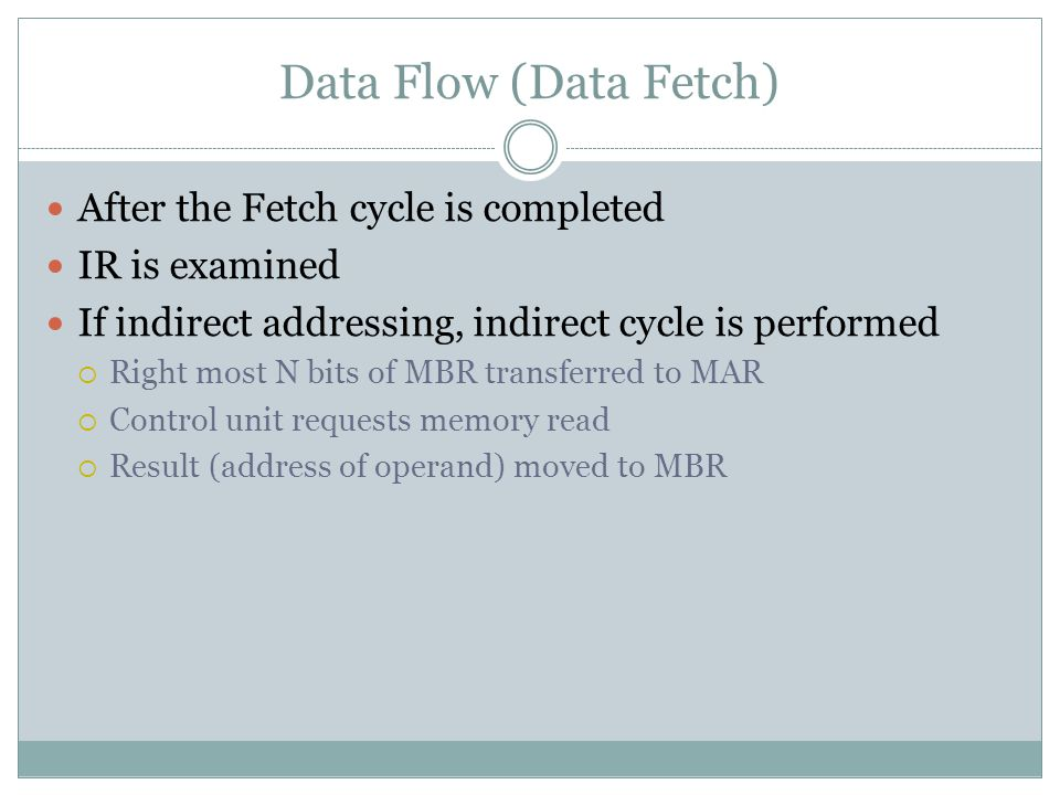 Data Flow (Data Fetch) After the Fetch cycle is completed IR is examined If indirect addressing, indirect cycle is performed  Right most N bits of MBR transferred to MAR  Control unit requests memory read  Result (address of operand) moved to MBR