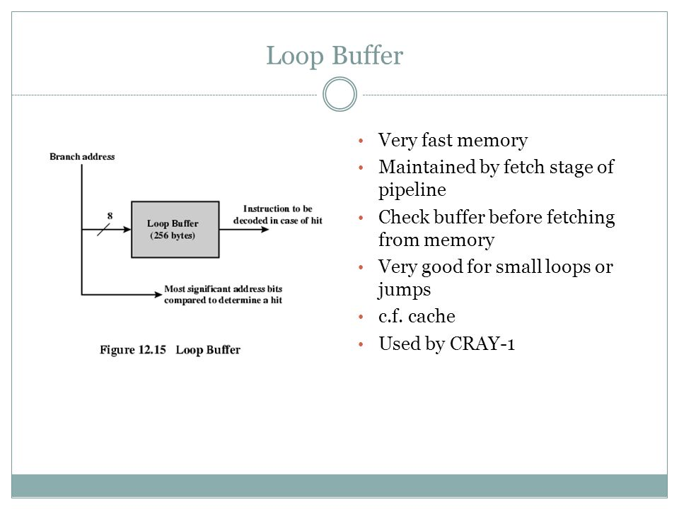 Loop Buffer Very fast memory Maintained by fetch stage of pipeline Check buffer before fetching from memory Very good for small loops or jumps c.f.
