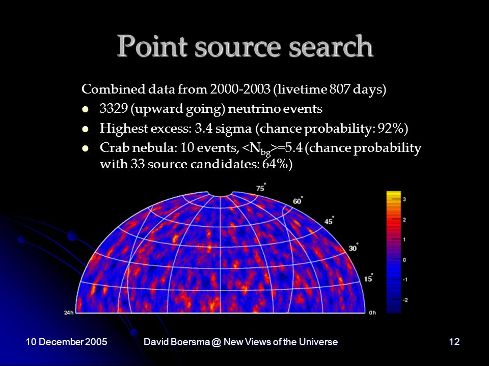 10 December 2005David New Views of the Universe12 Point source search Combined data from (livetime 807 days) 3329 (upward going) neutrino events Highest excess: 3.4 sigma (chance probability: 92%) Crab nebula: 10 events, =5.4 (chance probability with 33 source candidates: 64%)