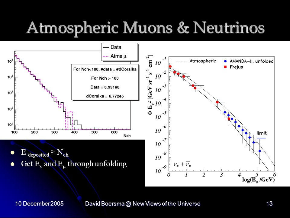 10 December 2005David New Views of the Universe13 Atmospheric Muons & Neutrinos E deposited ≈ N ch Get E ν and E μ through unfolding