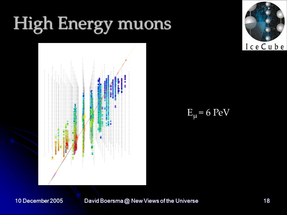 10 December 2005David New Views of the Universe18 High Energy muons E μ = 6 PeV