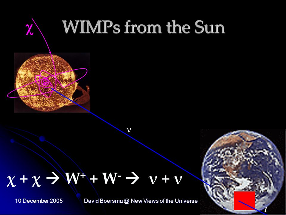 10 December 2005David New Views of the Universe25 WIMPs from the Sun  χ + χ  W + + W -  ν + ν ν l