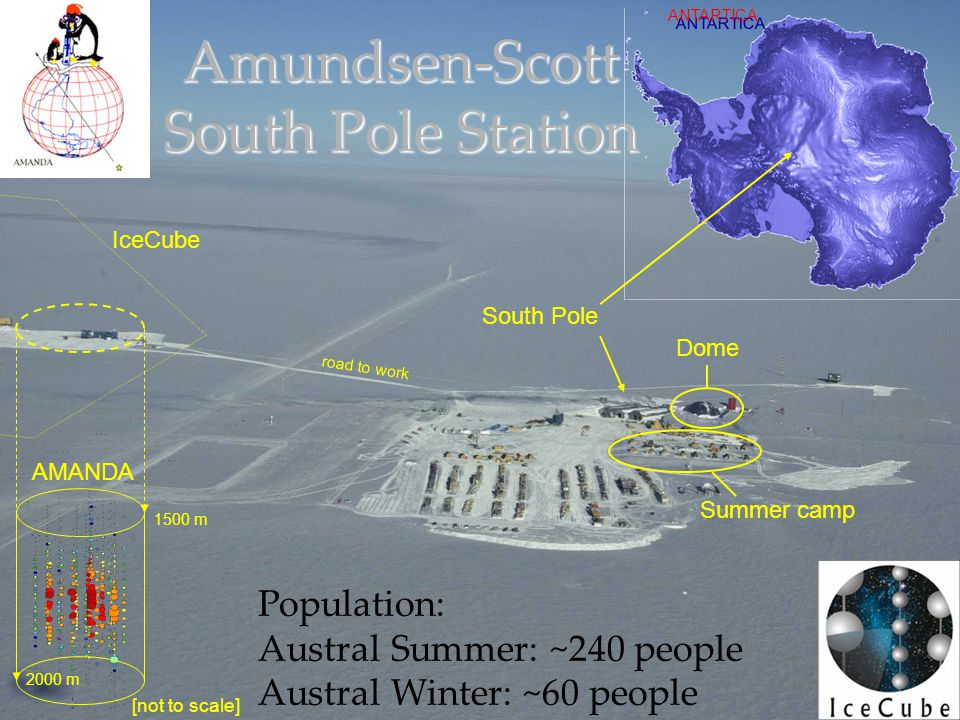10 December 2005David New Views of the Universe7 Amundsen-Scott South Pole Station Population: Austral Summer: ~240 people Austral Winter: ~60 people South Pole Dome Summer camp AMANDA road to work 1500 m 2000 m [not to scale] IceCube ANTARTICA