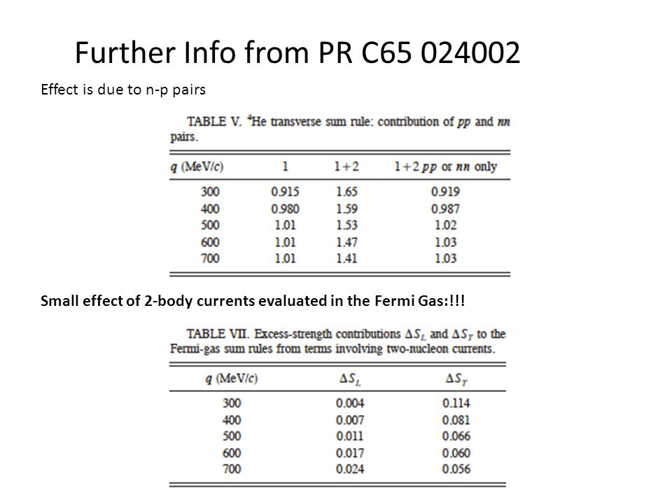 Further Info from PR C Small effect of 2-body currents evaluated in the Fermi Gas:!!.
