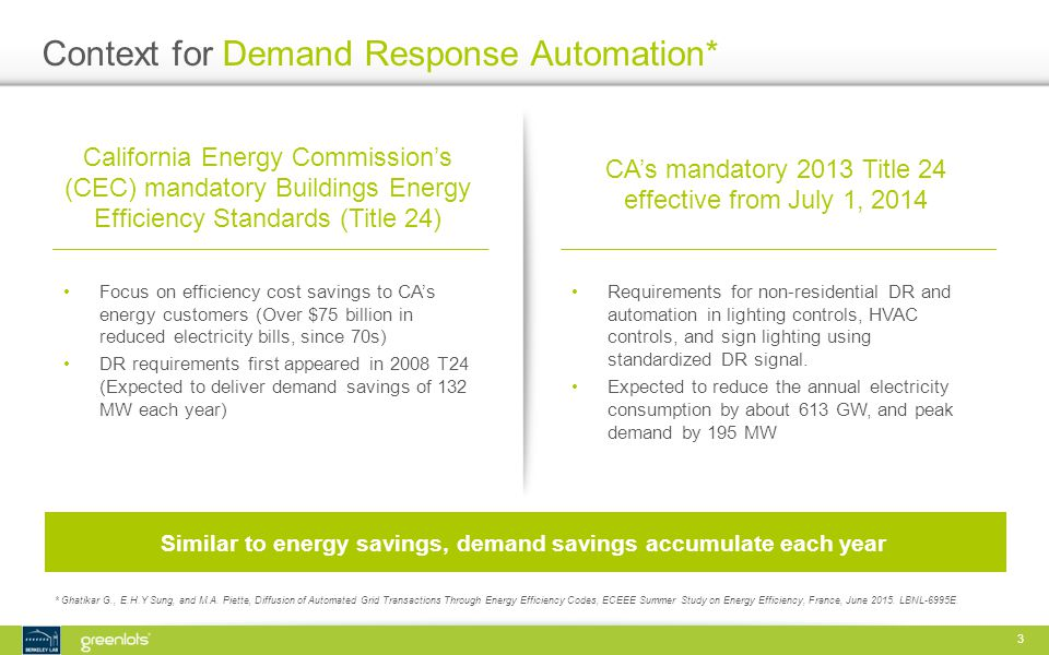 Demand Response Automation in Appliances and Equipment Research