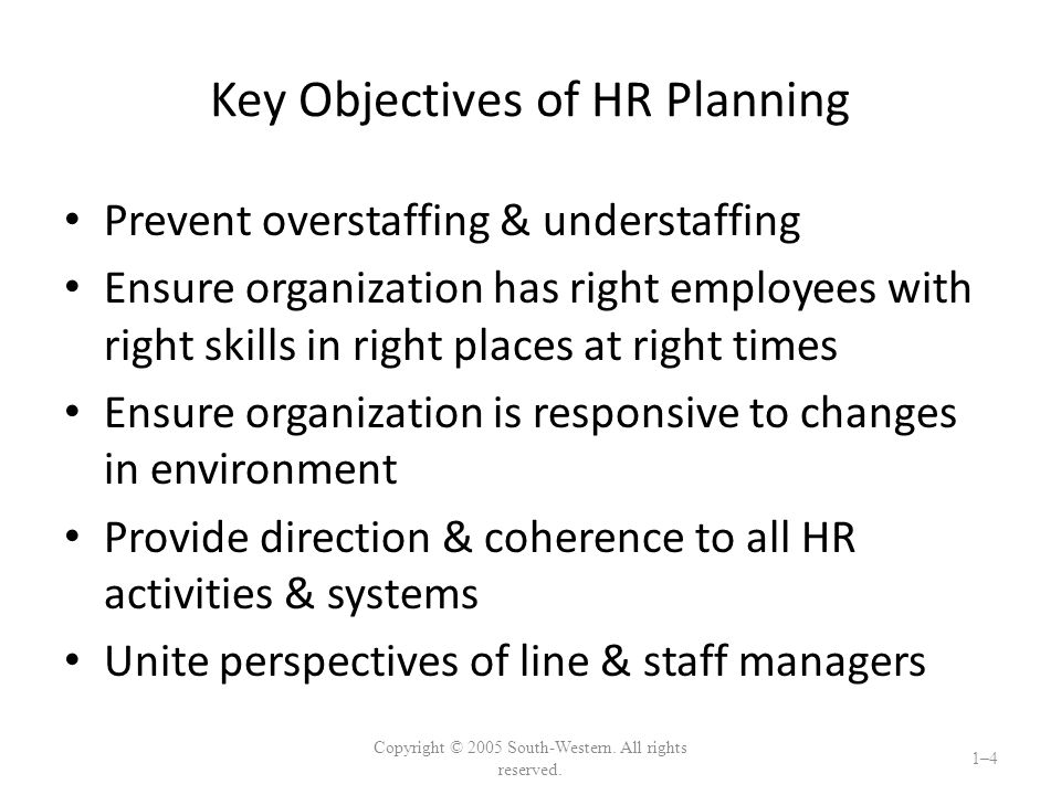 Key Objectives of HR Planning Prevent overstaffing & understaffing Ensure organization has right employees with right skills in right places at right times Ensure organization is responsive to changes in environment Provide direction & coherence to all HR activities & systems Unite perspectives of line & staff managers Copyright © 2005 South-Western.