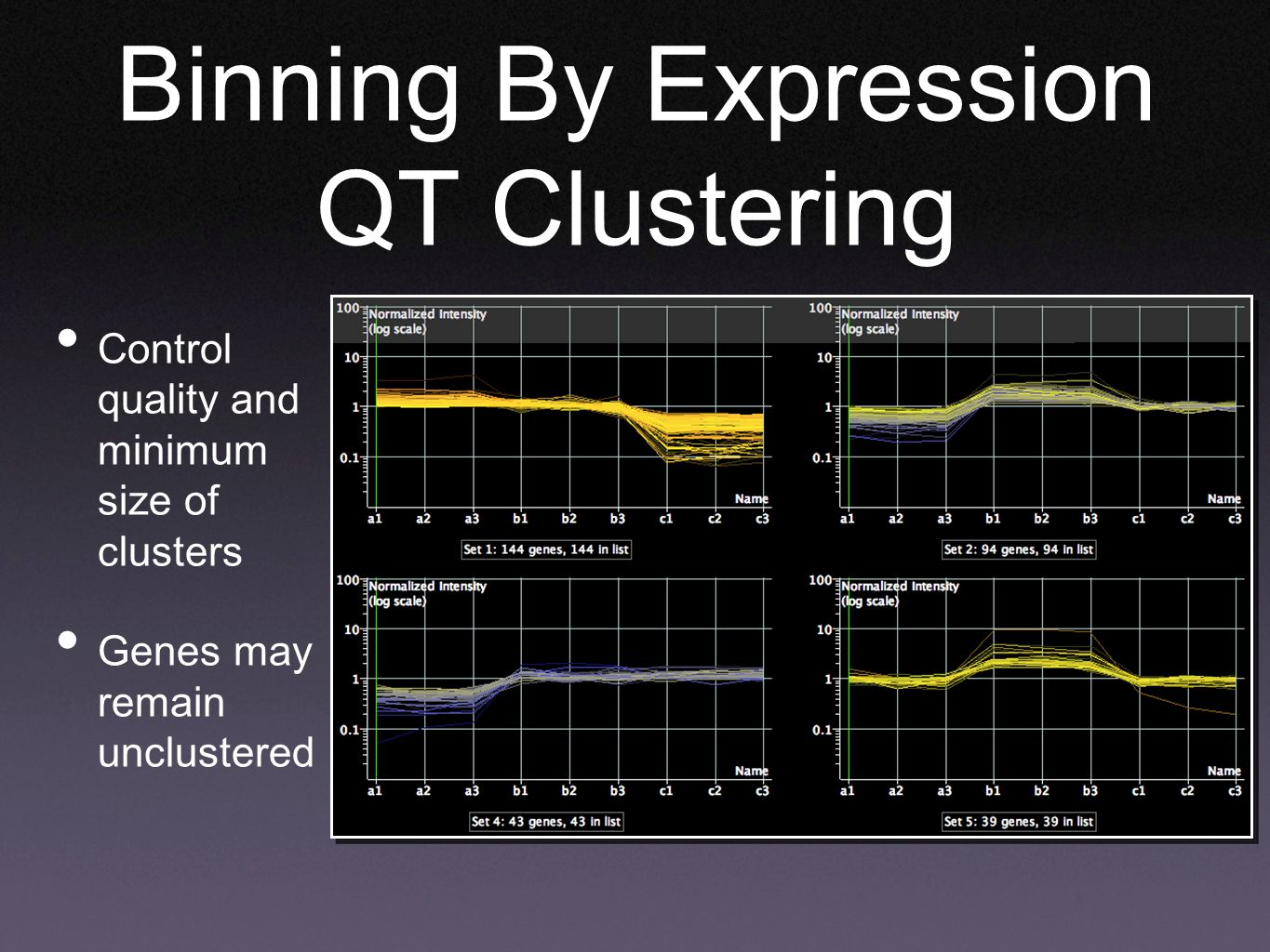Binning By Expression QT Clustering Control quality and minimum size of clusters Genes may remain unclustered