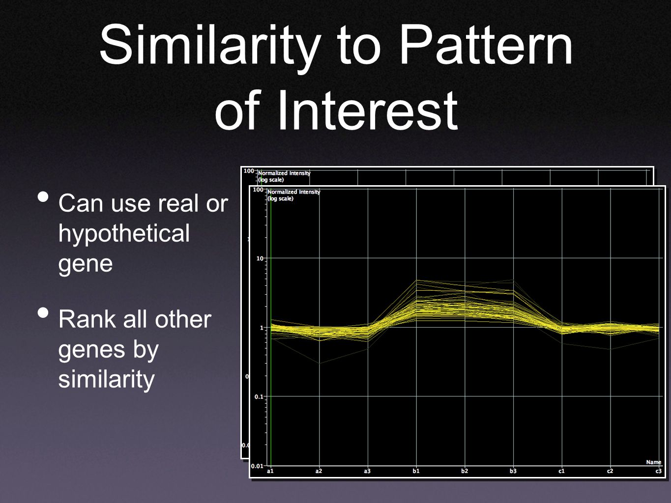 Similarity to Pattern of Interest Can use real or hypothetical gene Rank all other genes by similarity