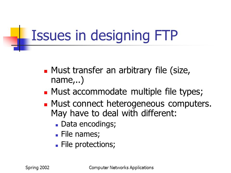 Spring 2002Computer Networks Applications Issues in designing FTP Must transfer an arbitrary file (size, name,..) Must accommodate multiple file types; Must connect heterogeneous computers.