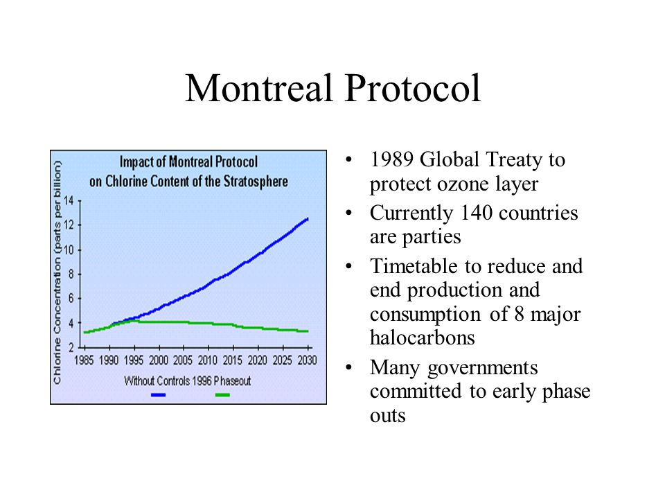 Montreal Protocol 1989 Global Treaty to protect ozone layer Currently 140 countries are parties Timetable to reduce and end production and consumption of 8 major halocarbons Many governments committed to early phase outs