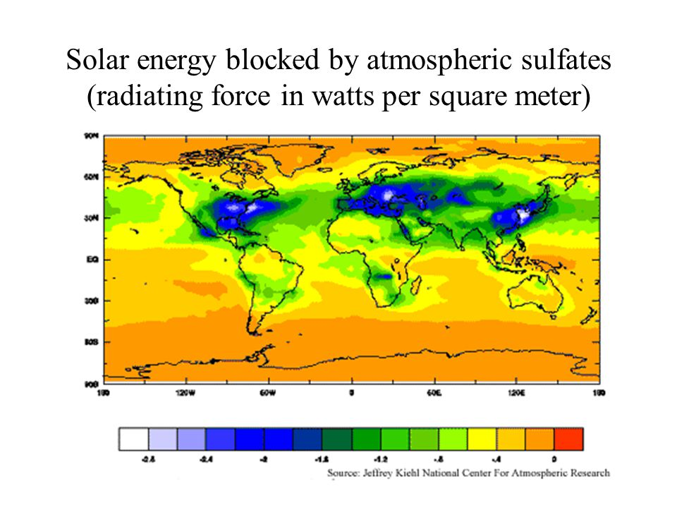Solar energy blocked by atmospheric sulfates (radiating force in watts per square meter)