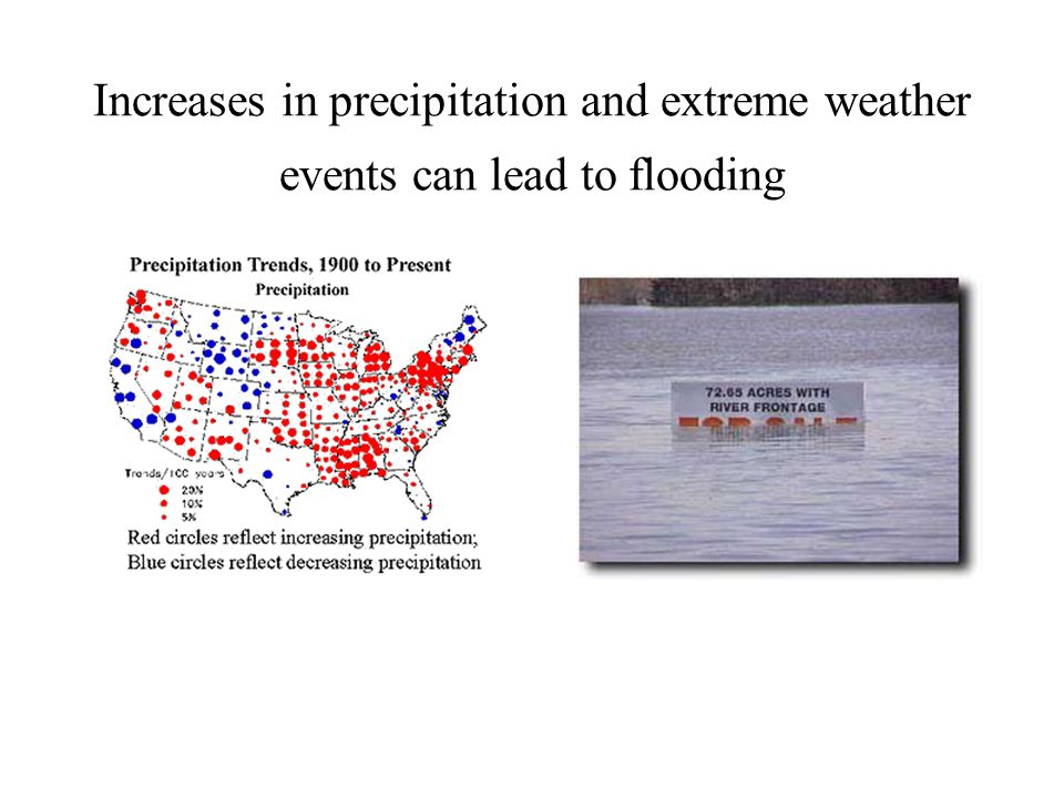 Increases in precipitation and extreme weather events can lead to flooding