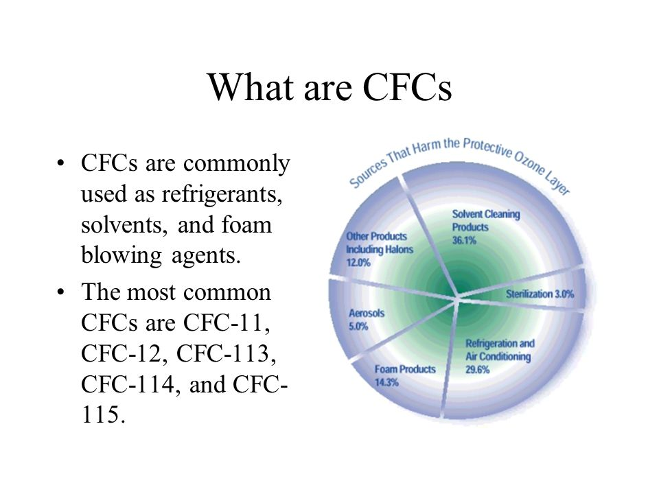 What are CFCs CFCs are commonly used as refrigerants, solvents, and foam blowing agents.