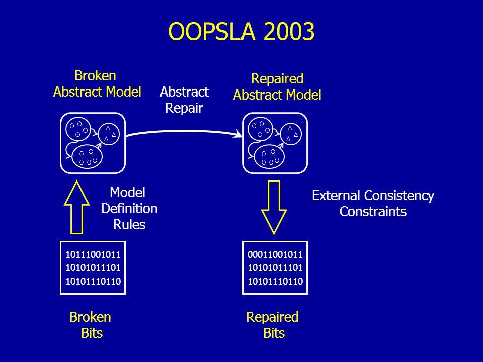 Data Structure Repair Using Goal Directed Reasoning Brian