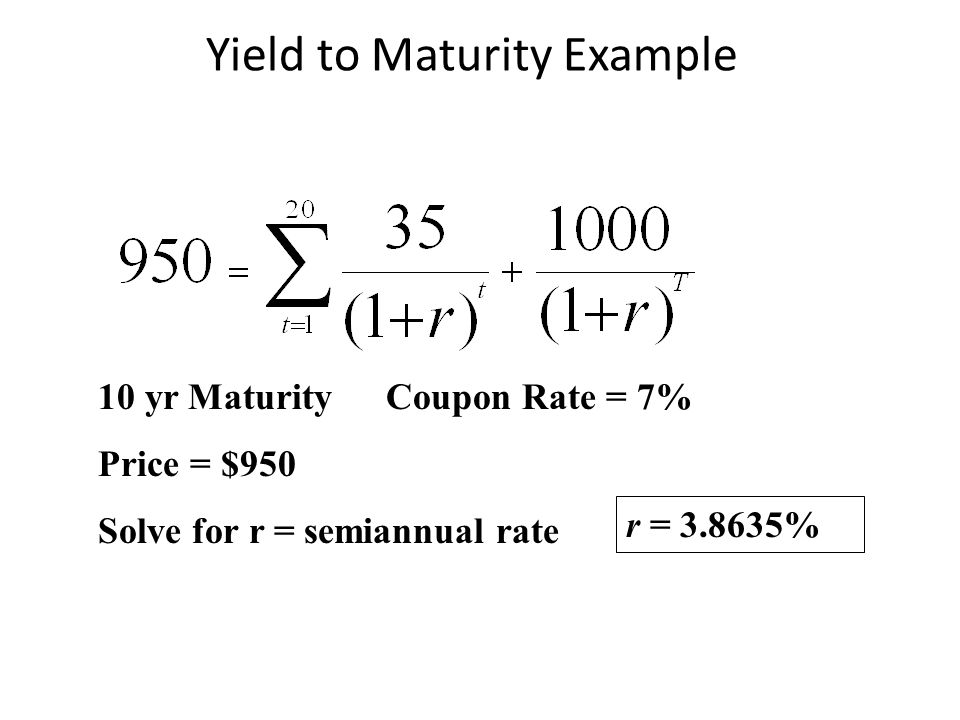 Yield to Maturity Example 10 yr MaturityCoupon Rate = 7% Price = $950 Solve for r = semiannual rate r = %