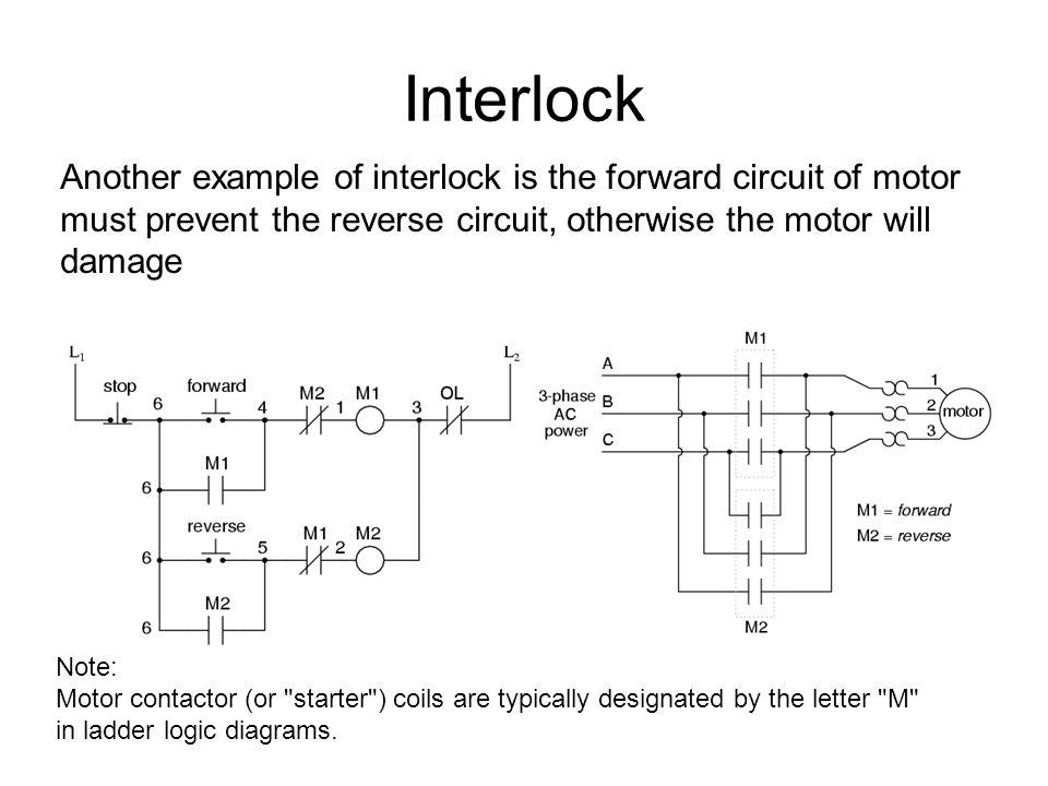 Superb Interlocking Wiring Diagram Basic Electronics Wiring Diagram Wiring Digital Resources Nekoutcompassionincorg