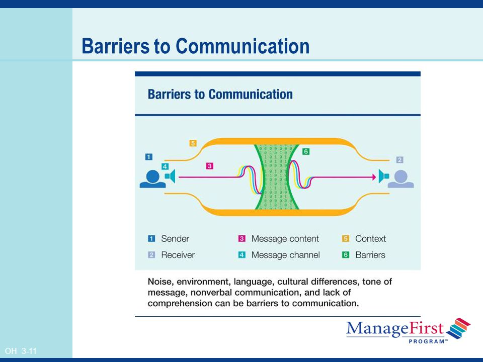 OH 3-11 Barriers to Communication
