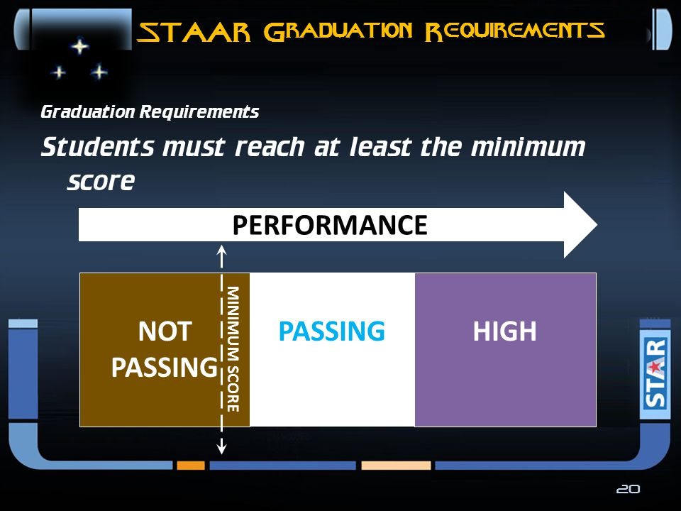 STAAR End-of-Course High School Assessments  Students are not required to retake a course if he or she received credit for the course as a condition of retaking the assessment  School districts shall provide accelerated instruction to each student who fails to perform satisfactorily on assessments 19