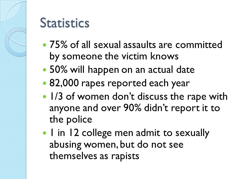 Statistics 75% of all sexual assaults are committed by someone the victim knows 50% will happen on an actual date 82,000 rapes reported each year 1/3 of women don't discuss the rape with anyone and over 90% didn't report it to the police 1 in 12 college men admit to sexually abusing women, but do not see themselves as rapists