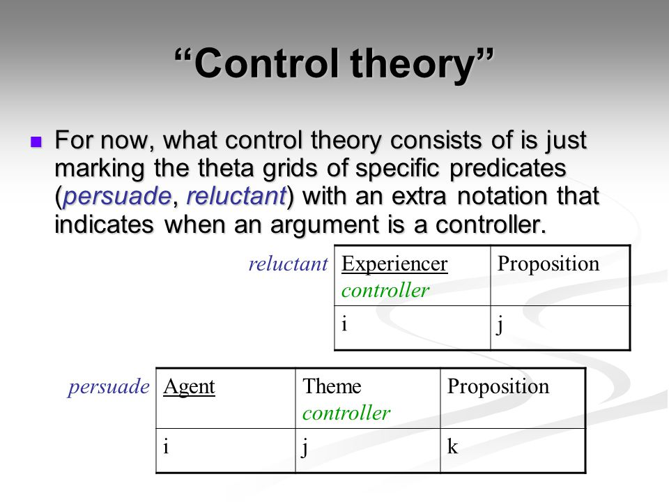 Control theory For now, what control theory consists of is just marking the theta grids of specific predicates (persuade, reluctant) with an extra notation that indicates when an argument is a controller.